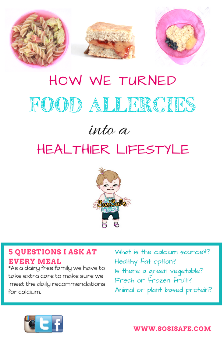 Peanut free, milk free, and eat clean Food Allergy Family Meal Planning Template
