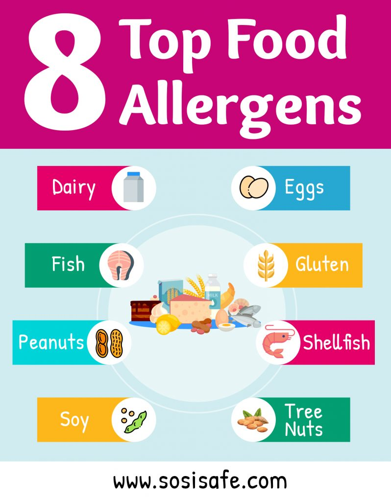 Top 8 Food Allergens Infographic by SosiSafe